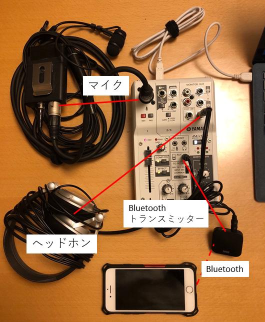 ミュージシャンのためのライブ配信環境(PC編)
